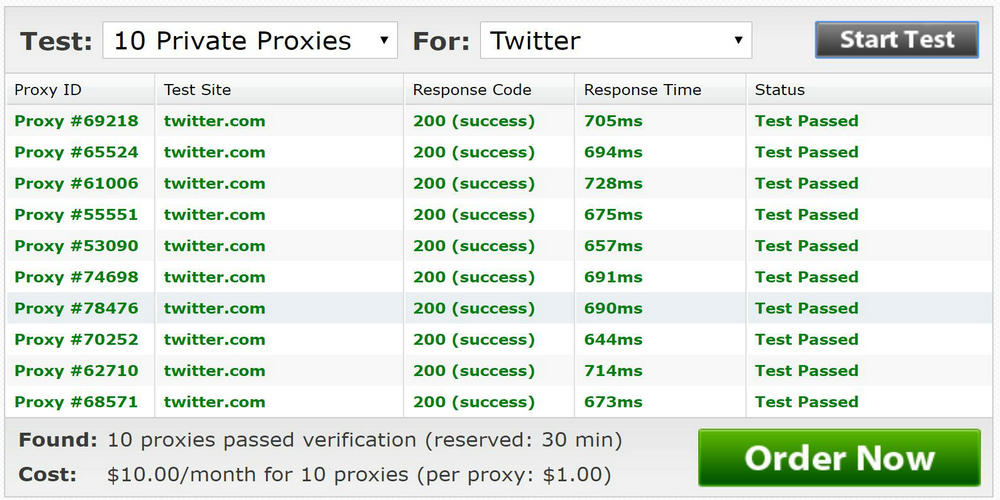 test private proxies for twitter