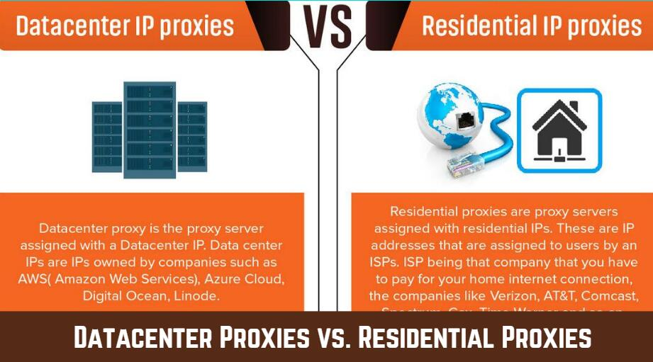 Datacenter Proxies vs. Residential Proxies