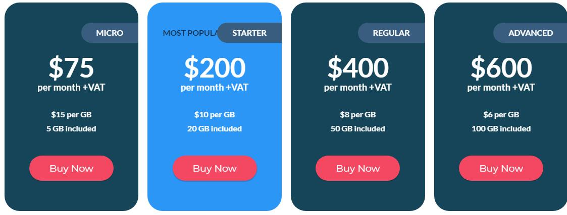 Smartproxy residential proxy pricing