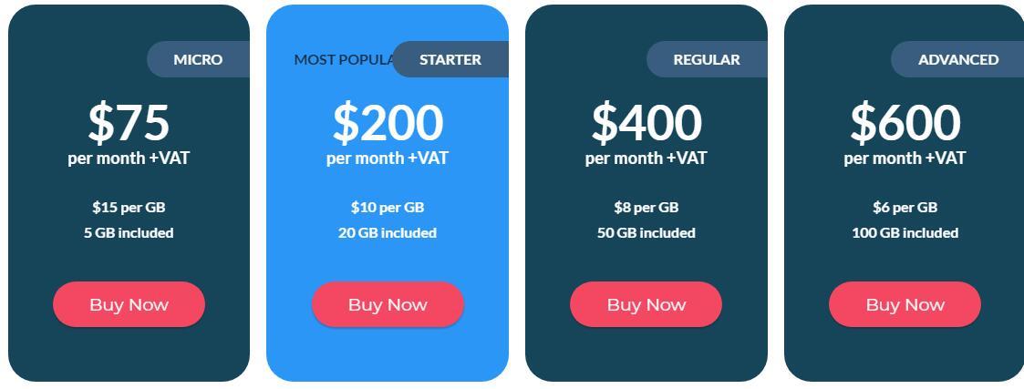 Smartproxy residential proxy pricing
