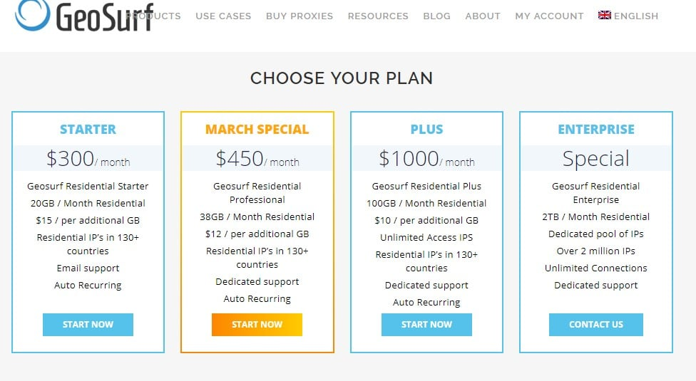 Geosurf pricing plan