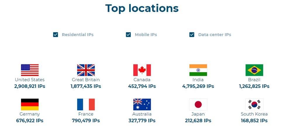 Luminati Worldwide location