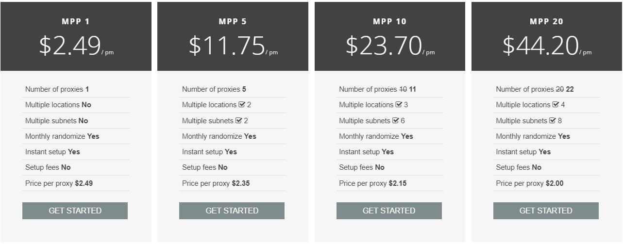myprivateproxy pricing