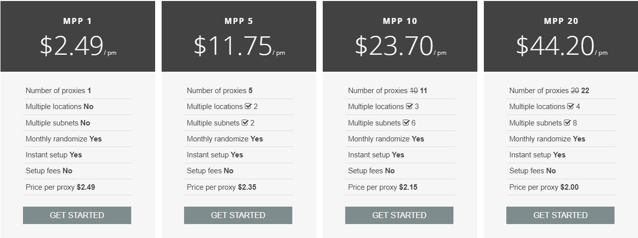 pricing of MPP