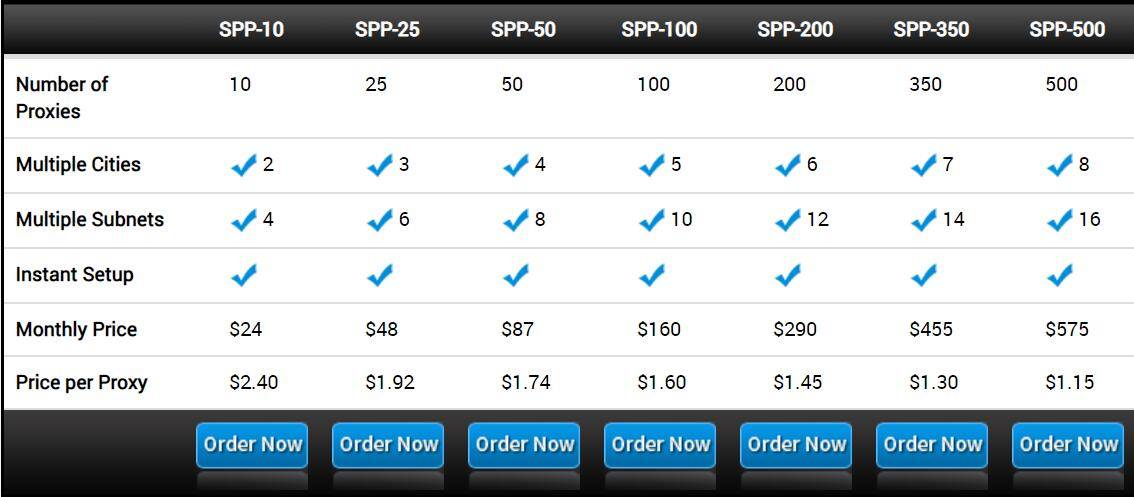 pricing of squidproxies
