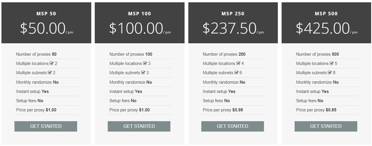 pricing of MPP shared proxies
