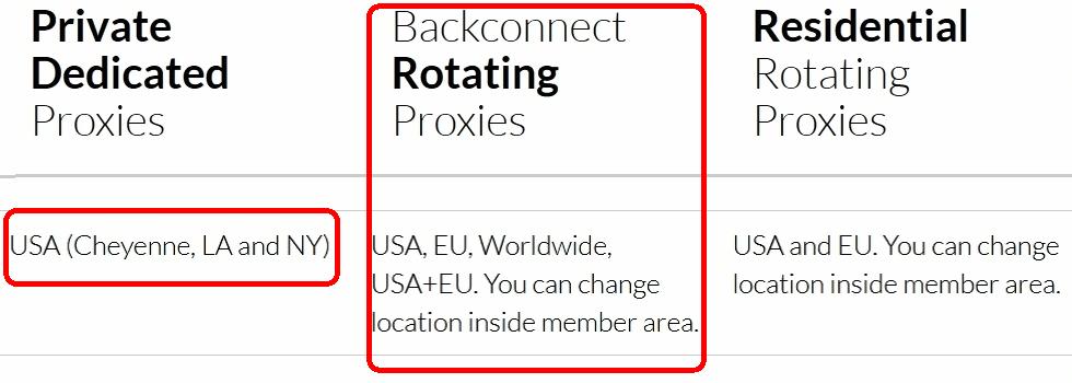 stormproxies datacenter location