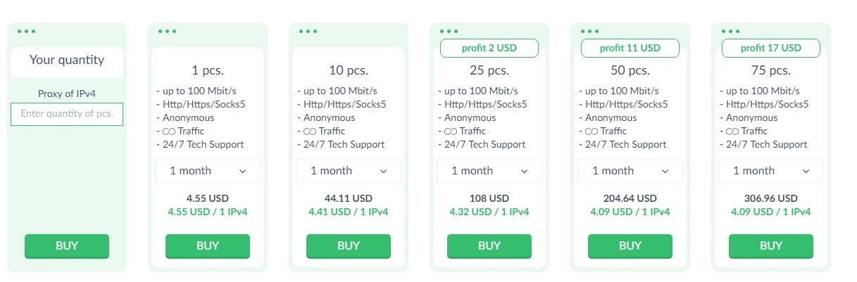 Proxy-xeller Expensive Pricing