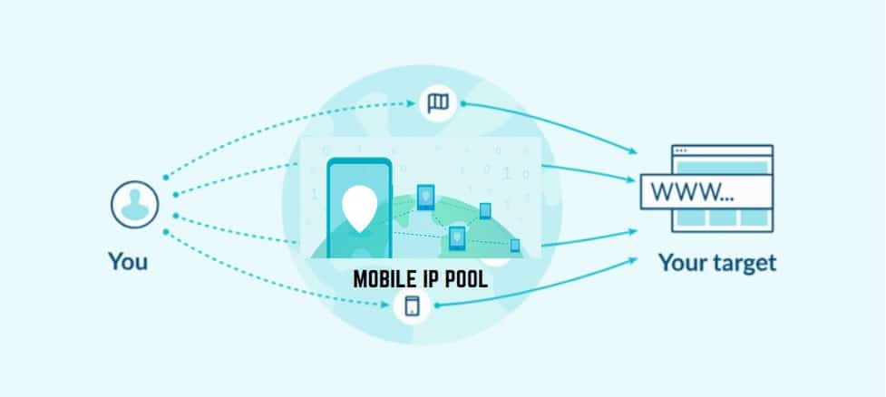 Mobile IP Pool