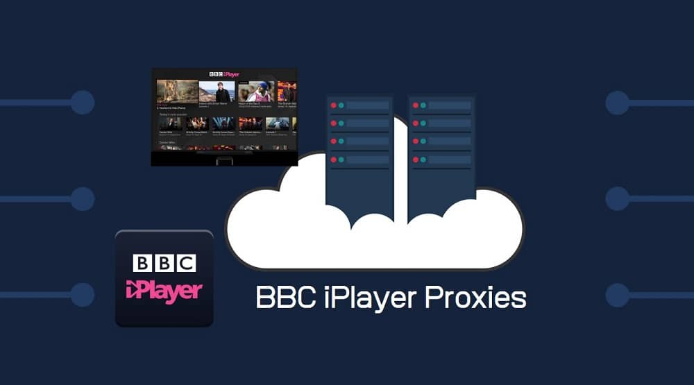 BBC iPlayer Proxies