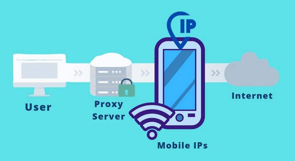 Unblockable Mobile IPs