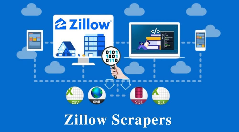 Zillow Scrapers