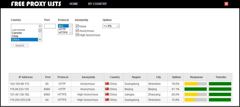 Free Proxy List of chaina
