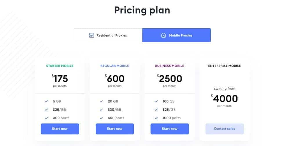 Soax Pricing Plan