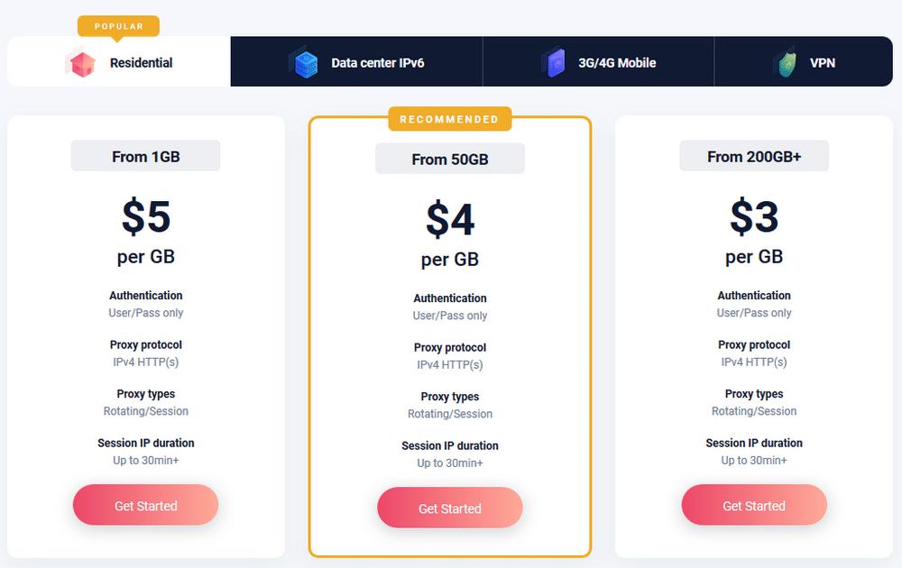 proxy-cheap price plan