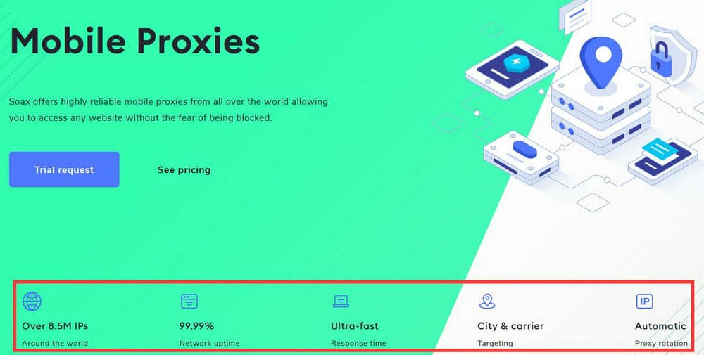 Soax Mobile Proxy Servers