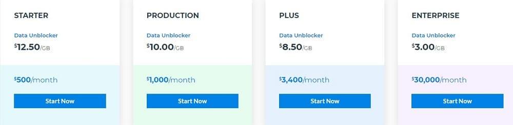 Luminati Unblock data Price