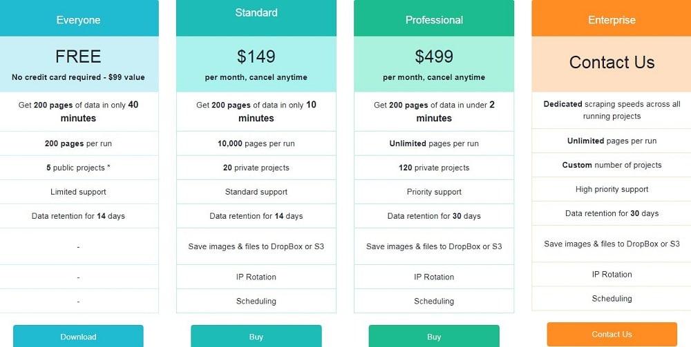 Pricing of parsehub