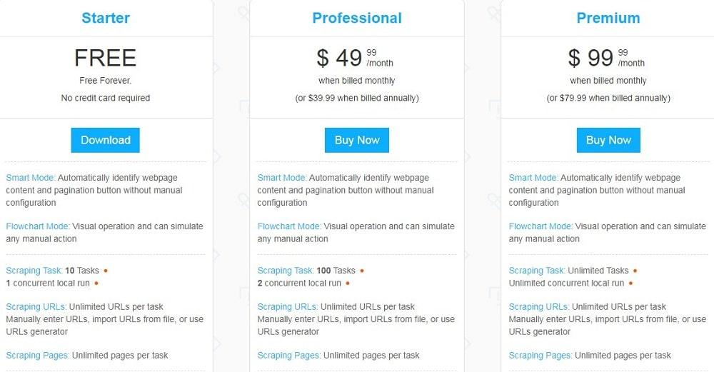 Pricing of scrapestorm