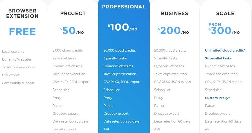 Webscraper Pricing