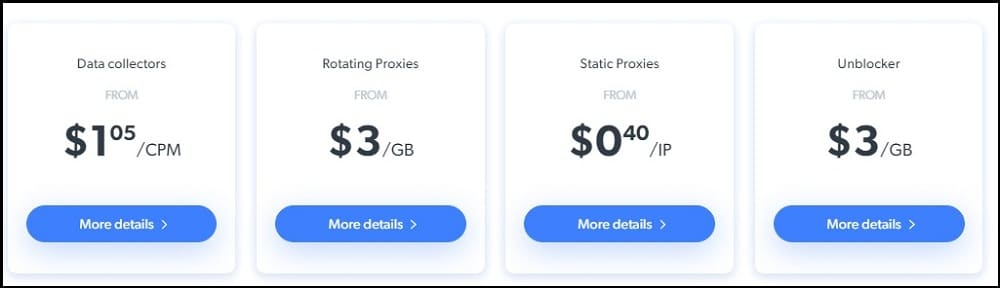 Pricing of Luminati Proxies