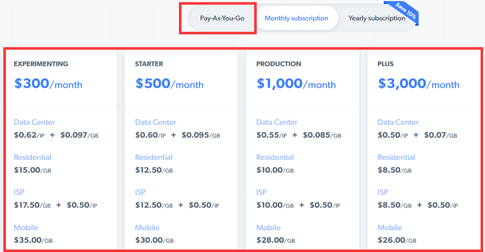 pricing of luminati proxy network