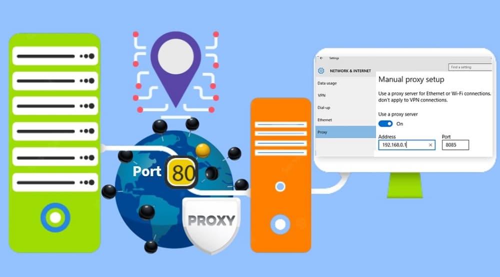 Proxy Server Ports