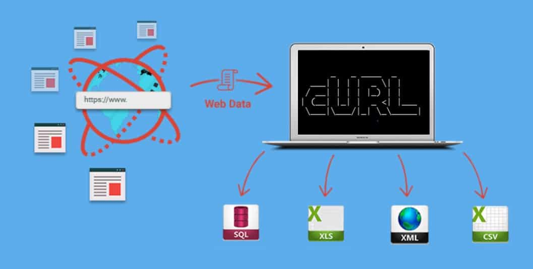 Web Scraping with curl